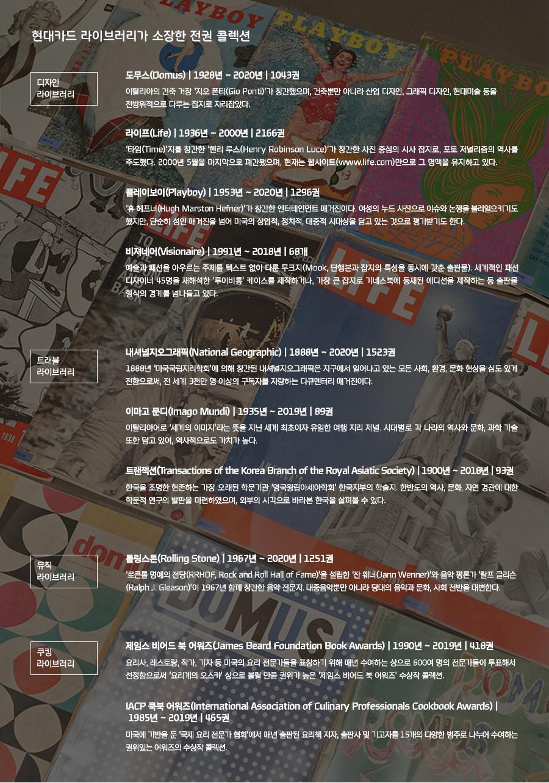 현대카드 라이브러리가 소장한 전권 콜렉션