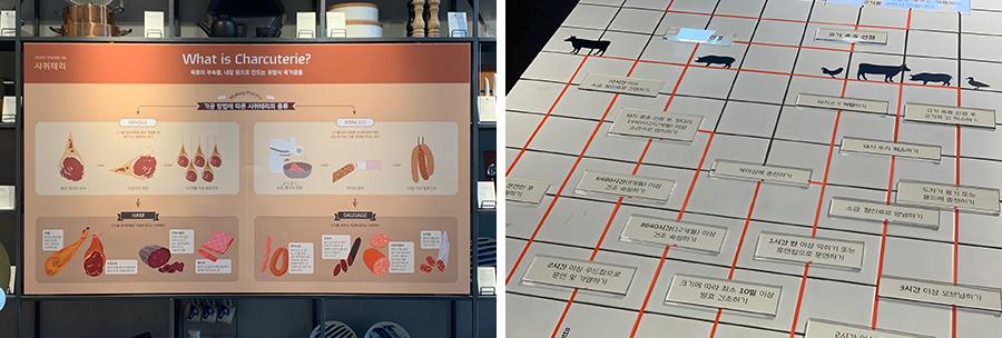 샤퀴테리의 정의, 가공 방식 및 과정 등을 확인할 수 있는 현대카드 쿠킹 라이브러리 전시 전경