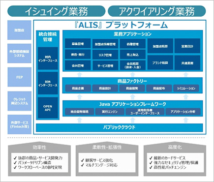 엑사 시스템즈 홈페이지에 소개된 H-ALIS