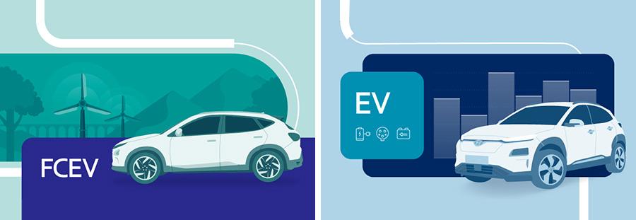 친환경차는 차량을 구매하는 소비자가 가격∙성능∙디자인 등 기존의 가치와 더불어 '환경'이라는 새로운 가치를 소비할 수 있는 가능성을 열었다. (출처=HMG Journal)
